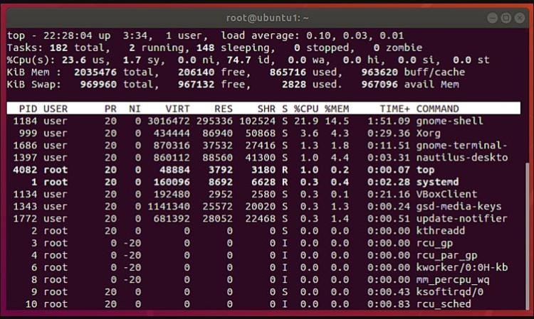 Perintah TOP di Linux Terminal