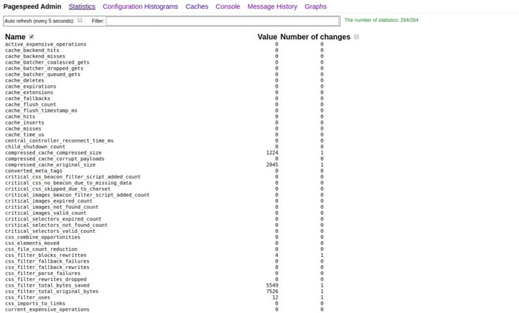 page 2 - Pagespeed statistics